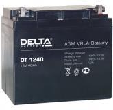 - Delta DT 1240